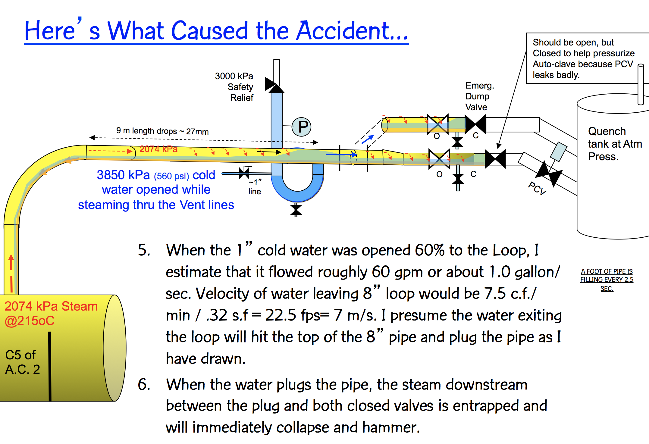 Root cause diagram hose leak basic guide wiring diagram steam accidents investigations rh kirsner org root cause template cause and effect diagram template ccuart Image collections